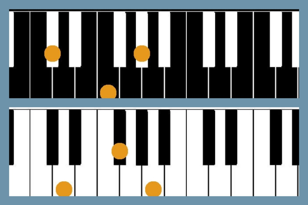 piano chords and arpeggios